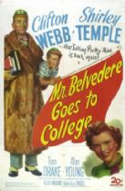 Mr Belvedere Goes to College 1949 DVD - Clifton Webb / Shirley Temple
